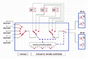 Sourceampsp_selector_block